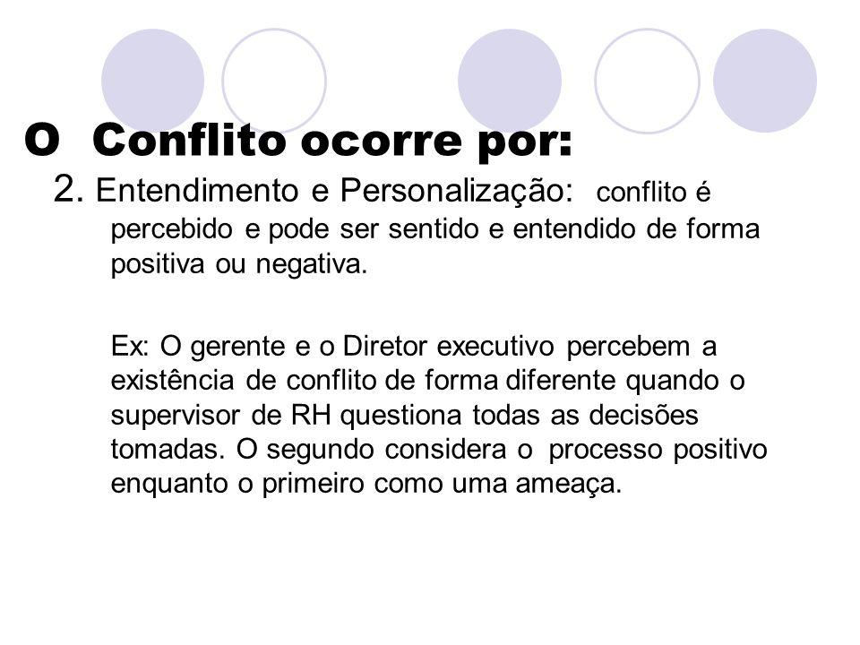 O Conflito ocorre por: 2. Entendimento e Personalização: conflito é percebido e pode ser sentido e entendido de forma positiva ou negativa.