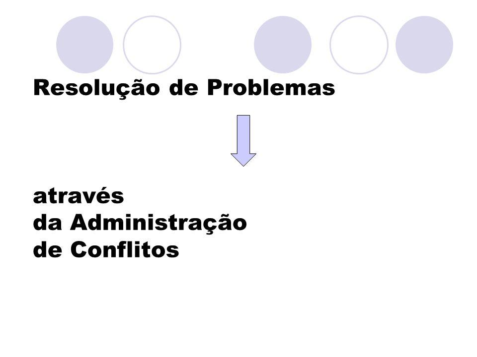 Resolução de Problemas através da Administração de Conflitos