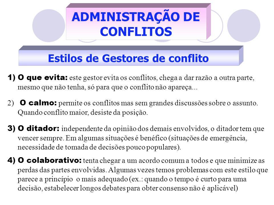 ADMINISTRAÇÃO DE CONFLITOS Estilos de Gestores de conflito