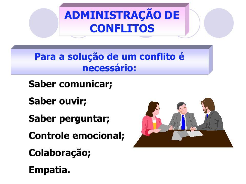 ADMINISTRAÇÃO DE CONFLITOS Para a solução de um conflito é necessário:
