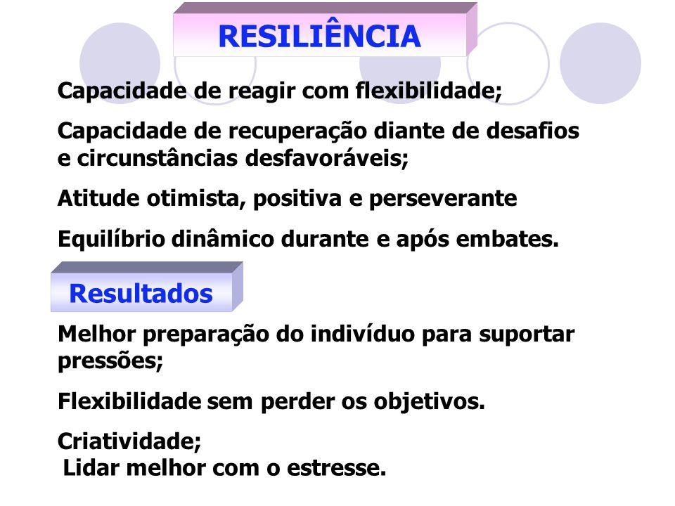 RESILIÊNCIA Resultados Capacidade de reagir com flexibilidade;
