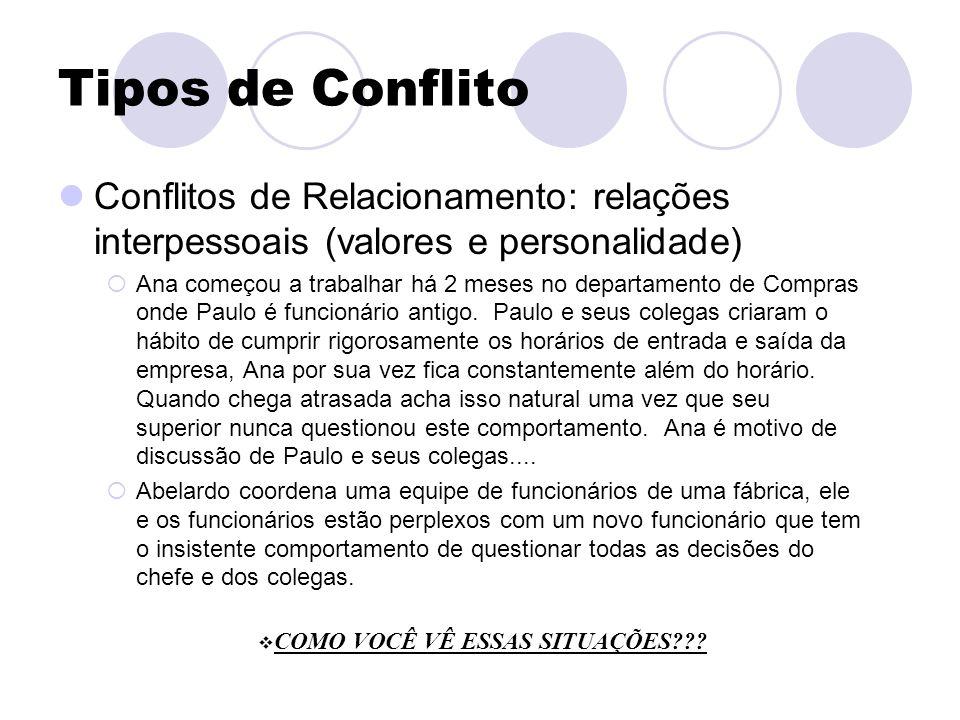Tipos de Conflito Conflitos de Relacionamento: relações interpessoais (valores e personalidade)