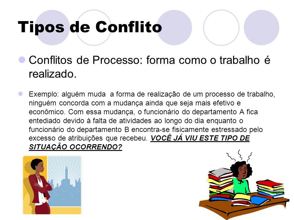 Tipos de Conflito Conflitos de Processo: forma como o trabalho é realizado.