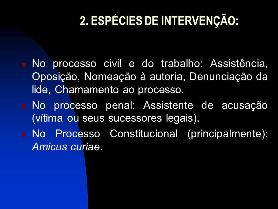 2. ESPÉCIES DE INTERVENÇÃO: