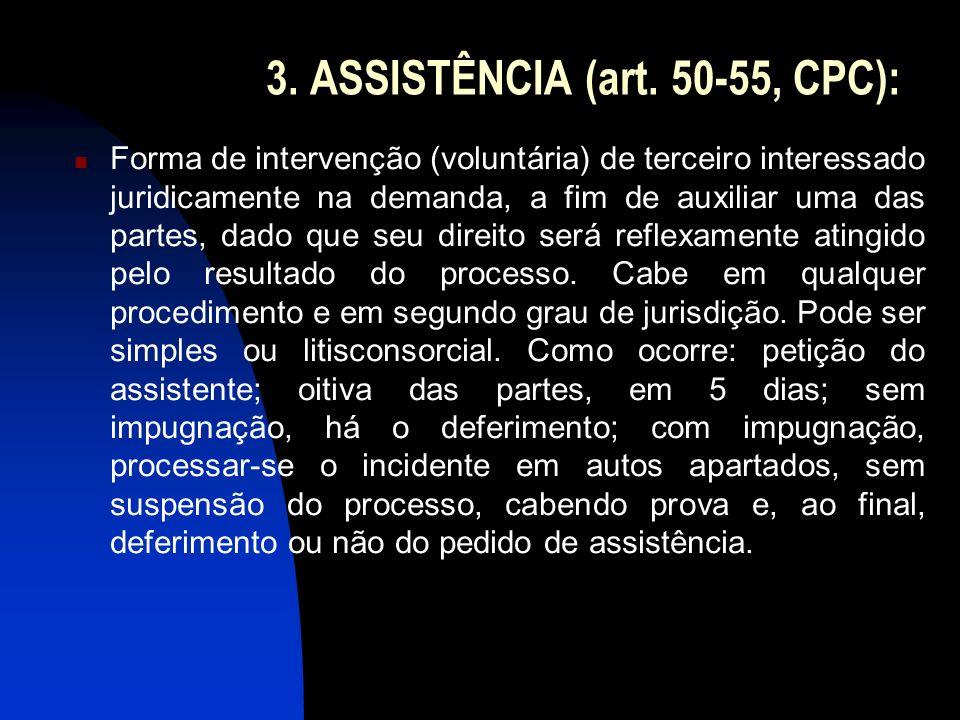 3. ASSISTÊNCIA (art. 50-55, CPC):