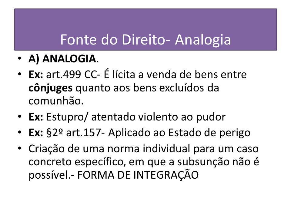 Fonte do Direito- Analogia