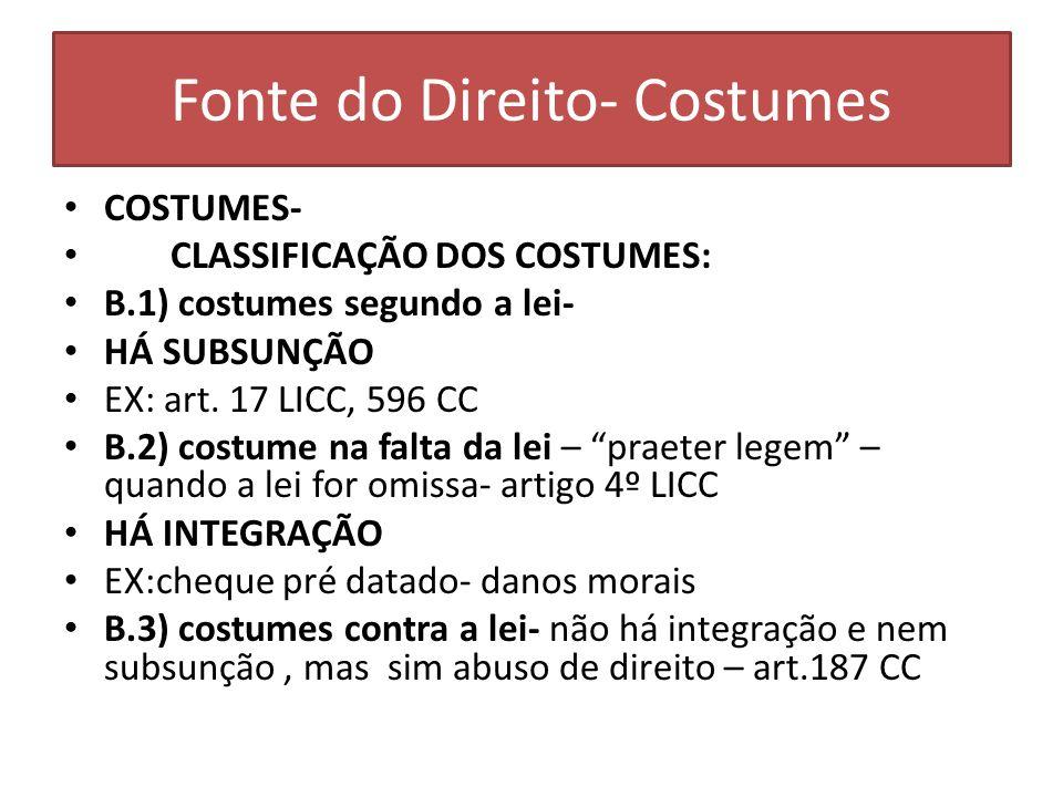 Fonte do Direito- Costumes