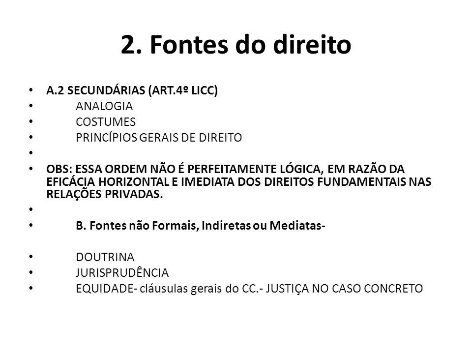 2. Fontes do direito A.2 SECUNDÁRIAS (ART.4º LICC) ANALOGIA COSTUMES