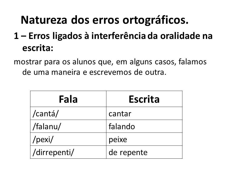 Fala Escrita Natureza dos erros ortográficos.