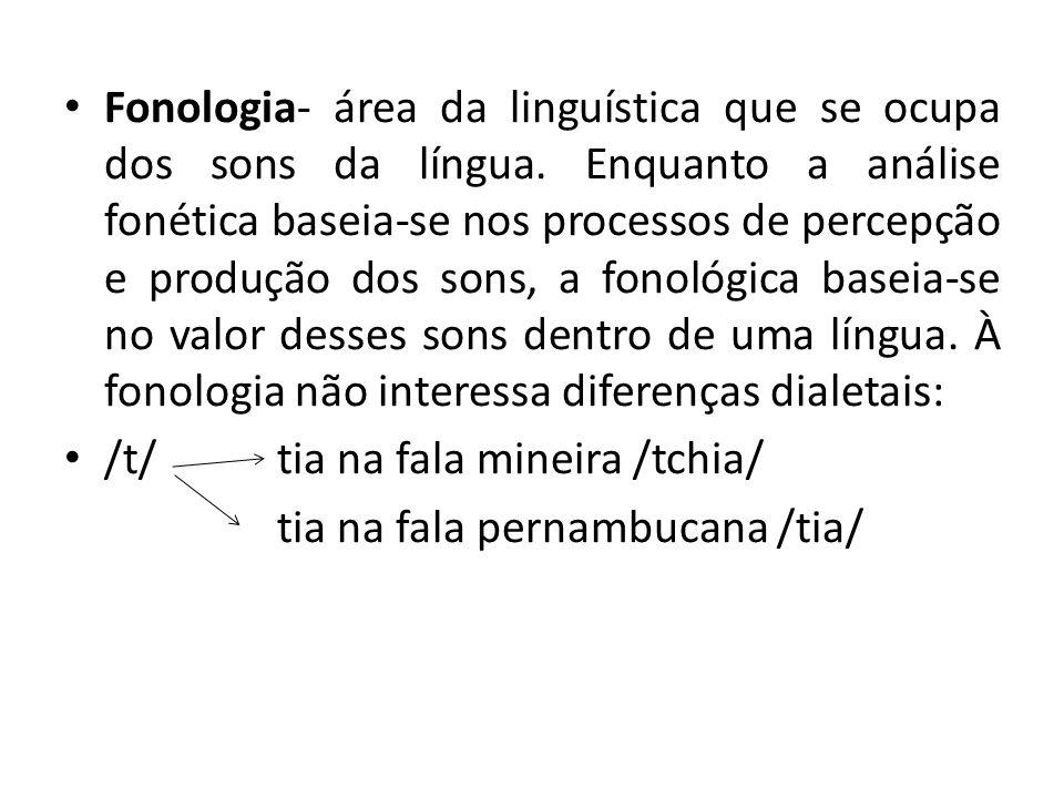 Fonologia- área da linguística que se ocupa dos sons da língua