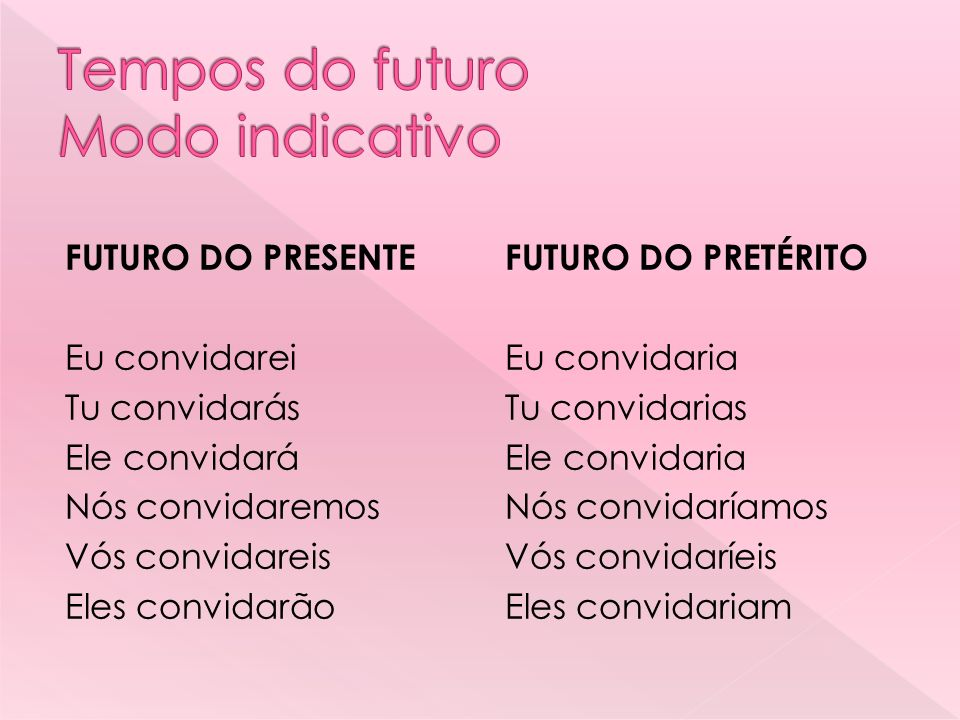 Tempos do futuro Modo indicativo