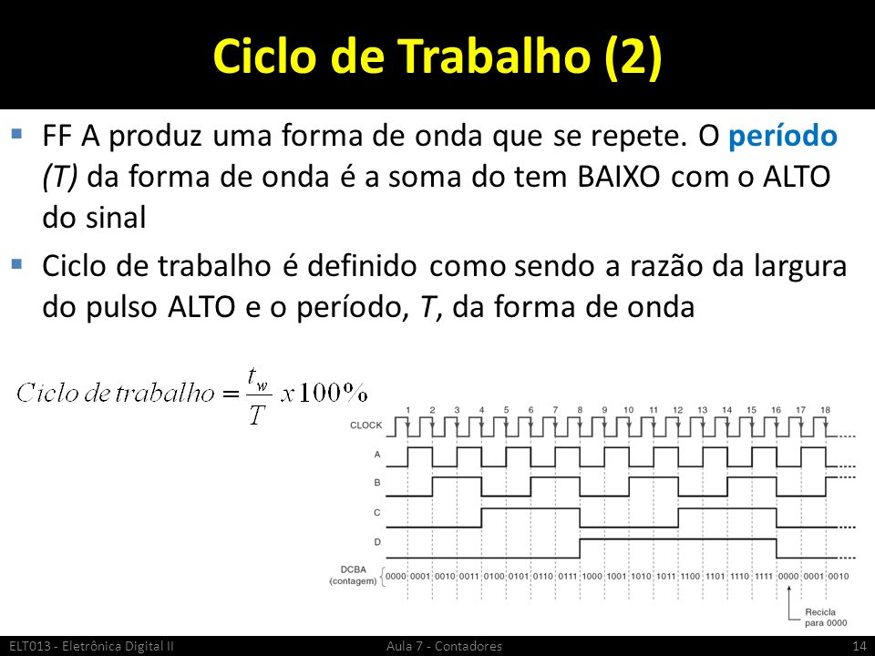 Ciclo de Trabalho (2) FF A produz uma forma de onda que se repete. O período (T) da forma de onda é a soma do tem BAIXO com o ALTO do sinal.