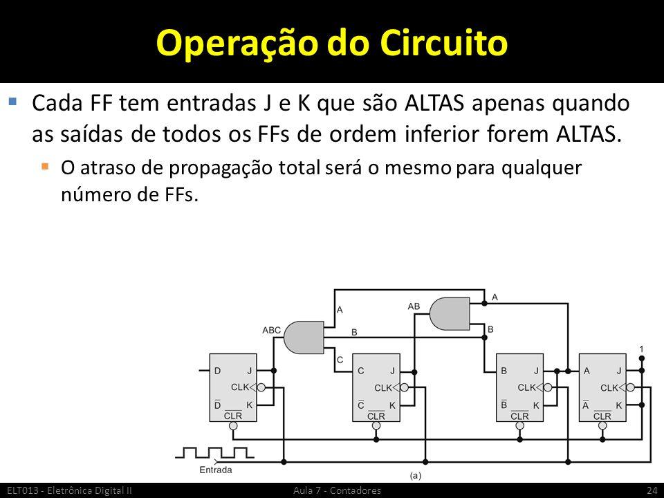 Operação do Circuito Cada FF tem entradas J e K que são ALTAS apenas quando as saídas de todos os FFs de ordem inferior forem ALTAS.