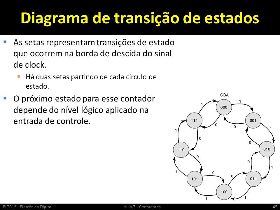 Diagrama de transição de estados