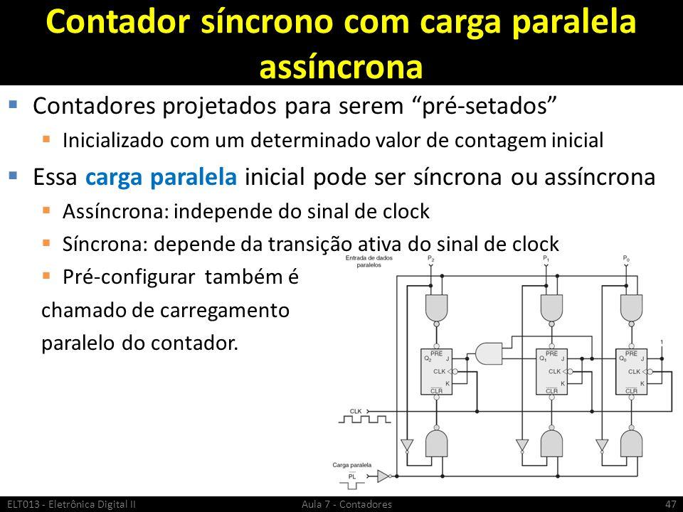 Contador síncrono com carga paralela assíncrona