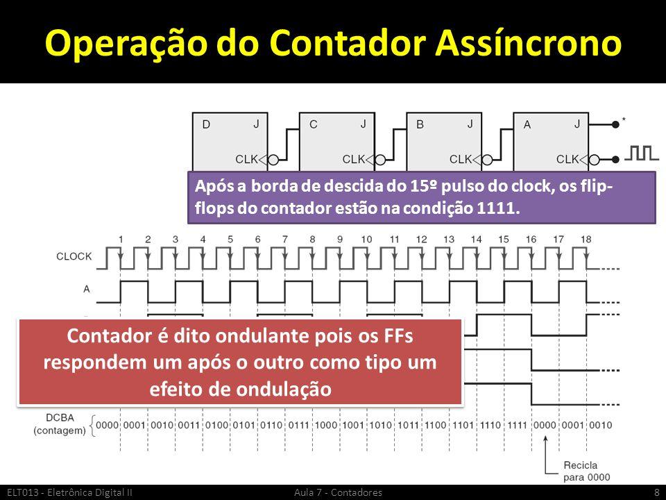 Operação do Contador Assíncrono