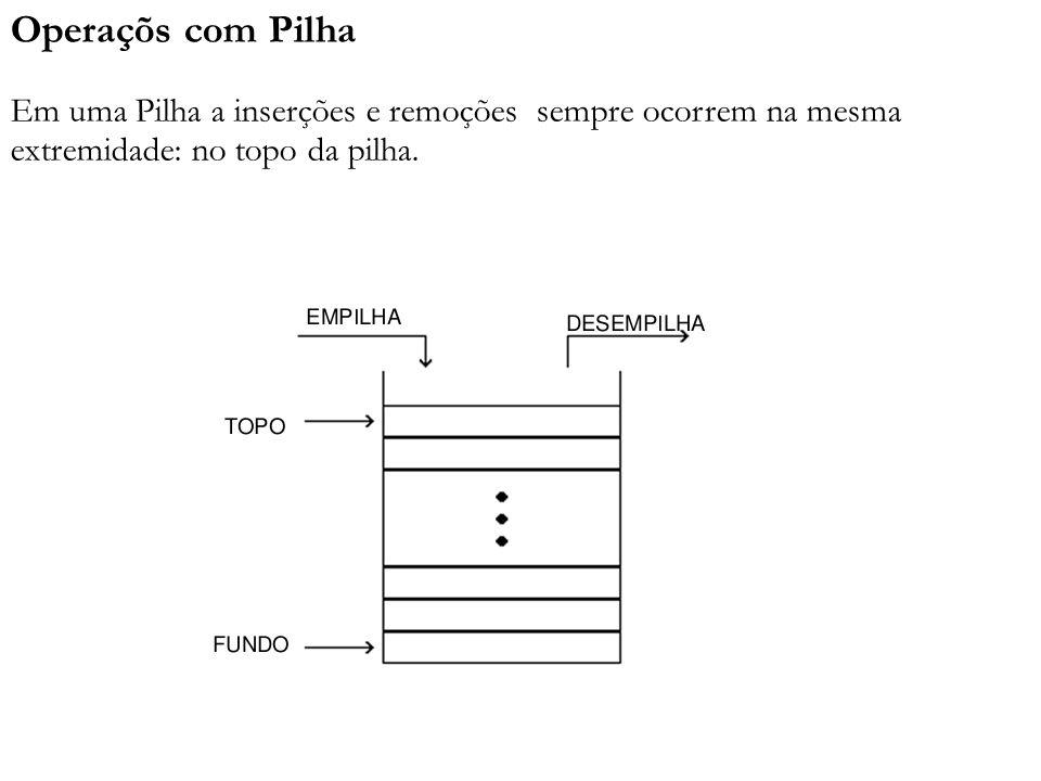 Operaçõs com Pilha Em uma Pilha a inserções e remoções sempre ocorrem na mesma extremidade: no topo da pilha.