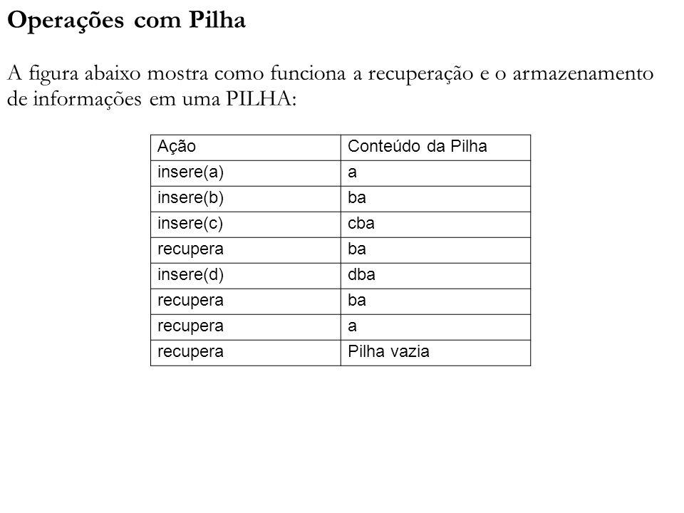 Operações com Pilha A figura abaixo mostra como funciona a recuperação e o armazenamento de informações em uma PILHA: