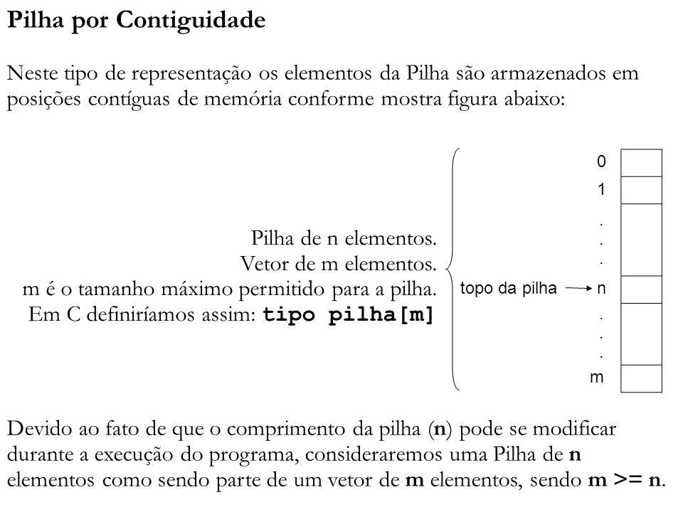 Pilha por Contiguidade Neste tipo de representação os elementos da Pilha são armazenados em posições contíguas de memória conforme mostra figura abaixo: Devido ao fato de que o comprimento da pilha (n) pode se modificar durante a execução do programa, consideraremos uma Pilha de n elementos como sendo parte de um vetor de m elementos, sendo m >= n.