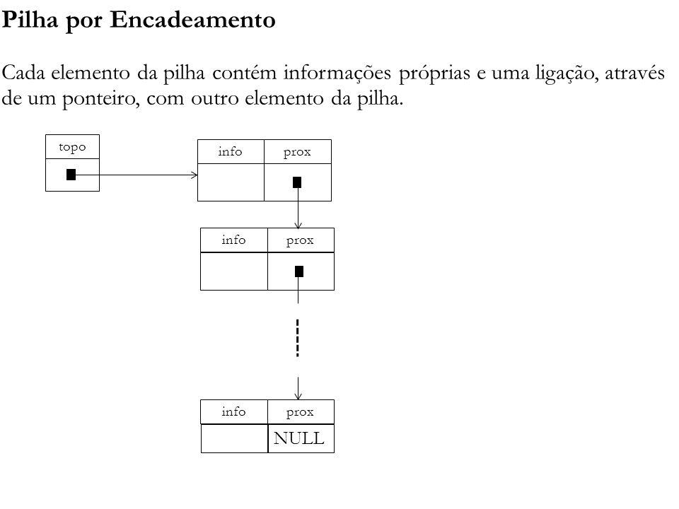 Pilha por Encadeamento Cada elemento da pilha contém informações próprias e uma ligação, através de um ponteiro, com outro elemento da pilha.