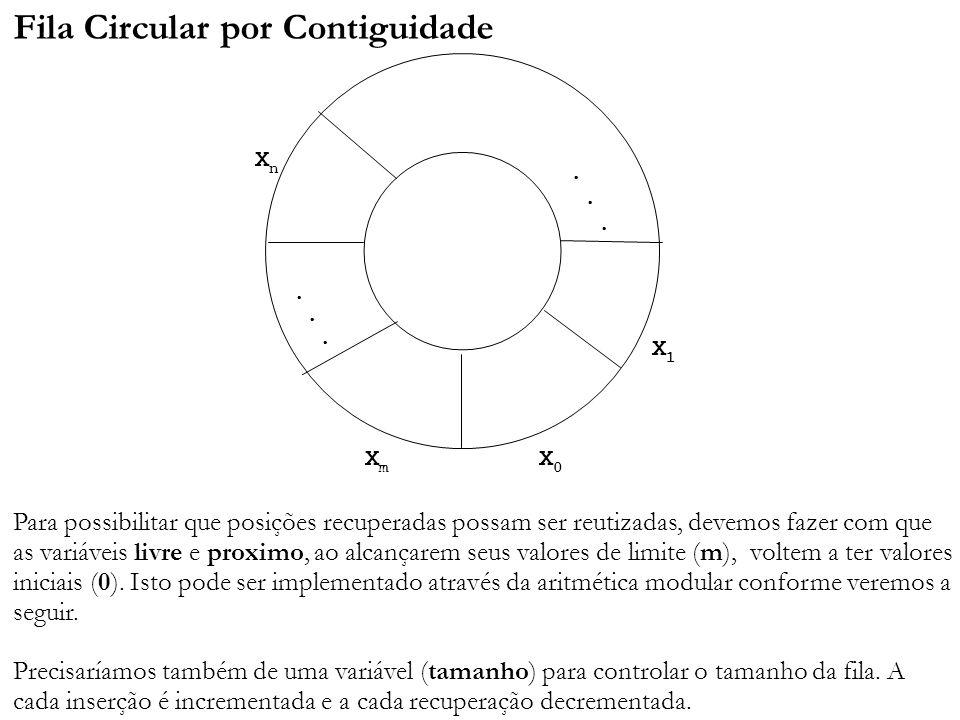Fila Circular por Contiguidade Para possibilitar que posições recuperadas possam ser reutizadas, devemos fazer com que as variáveis livre e proximo, ao alcançarem seus valores de limite (m), voltem a ter valores iniciais (0). Isto pode ser implementado através da aritmética modular conforme veremos a seguir. Precisaríamos também de uma variável (tamanho) para controlar o tamanho da fila. A cada inserção é incrementada e a cada recuperação decrementada.