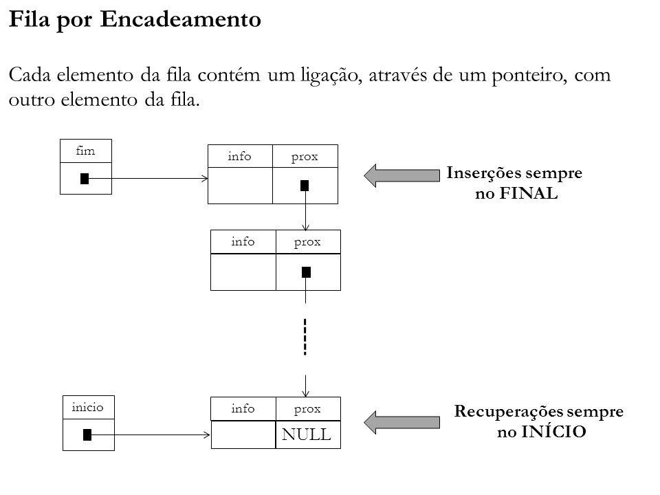 Fila por Encadeamento Cada elemento da fila contém um ligação, através de um ponteiro, com outro elemento da fila.