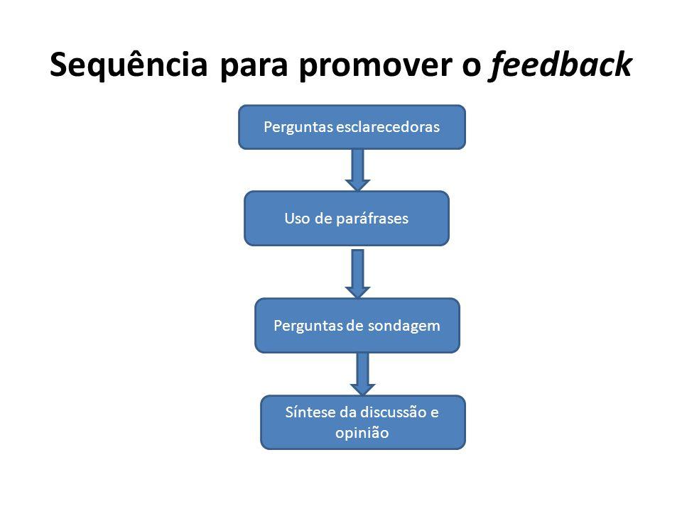 Sequência para promover o feedback