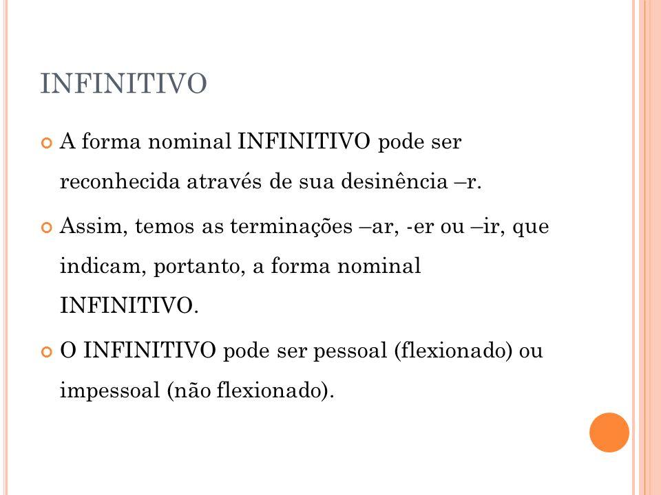 INFINITIVO A forma nominal INFINITIVO pode ser reconhecida através de sua desinência –r.