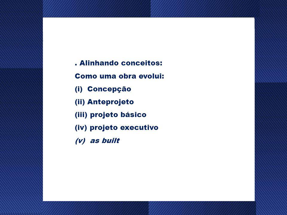 . Alinhando conceitos: Como uma obra evolui: Concepção. Anteprojeto. projeto básico. projeto executivo.