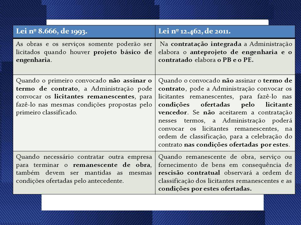 Lei nº 8.666, de 1993. Lei nº 12.462, de 2011. As obras e os serviços somente poderão ser licitados quando houver projeto básico de engenharia.