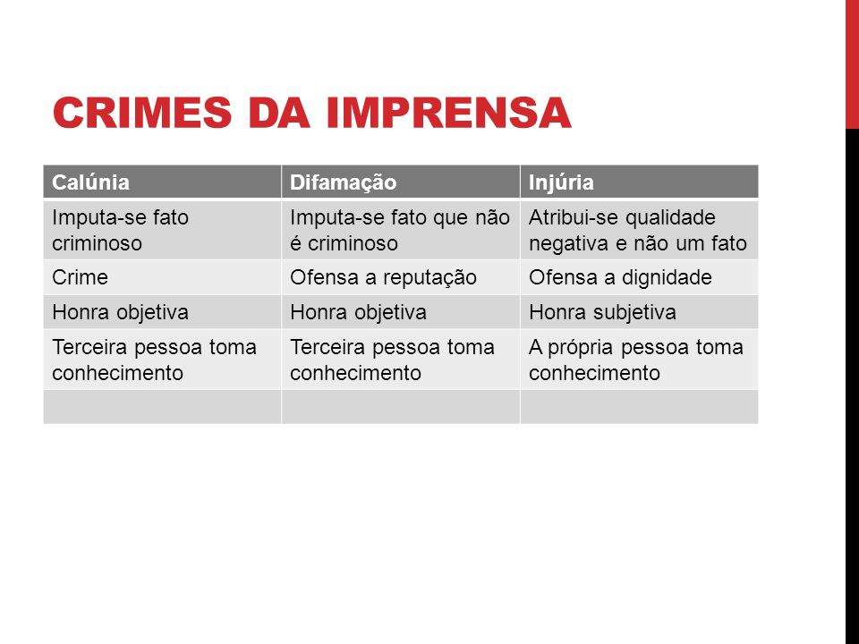 Crimes da imprensa Calúnia Difamação Injúria Imputa-se fato criminoso