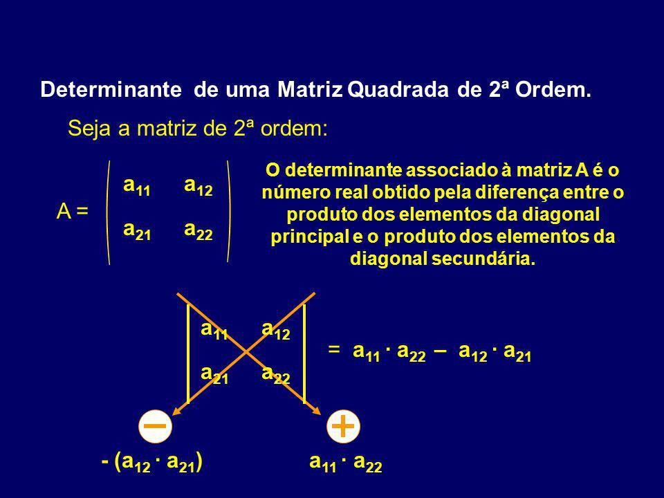 Determinante de uma Matriz Quadrada de 2ª Ordem.