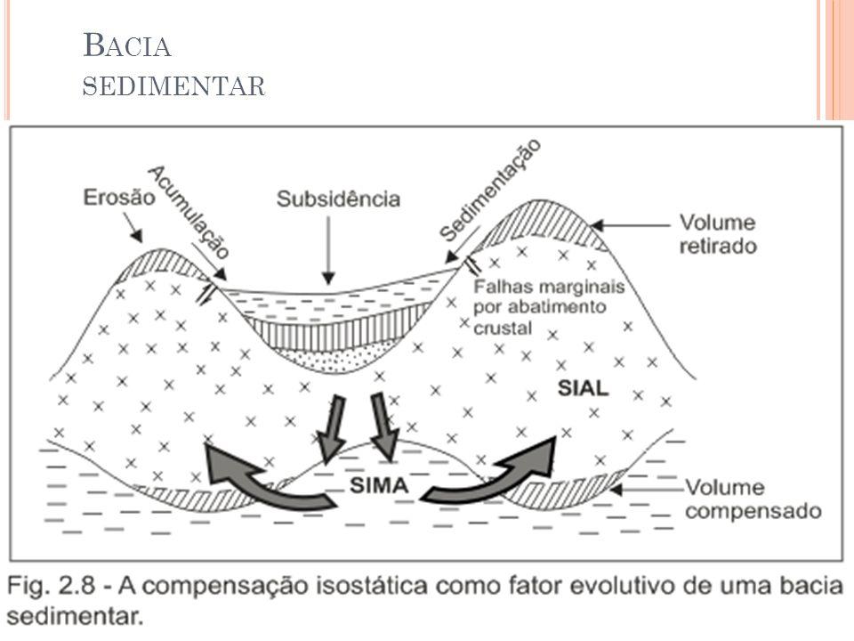 Bacia sedimentar