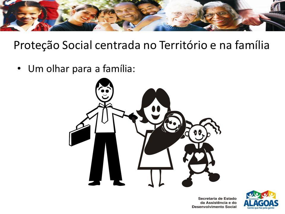 Proteção Social centrada no Território e na família