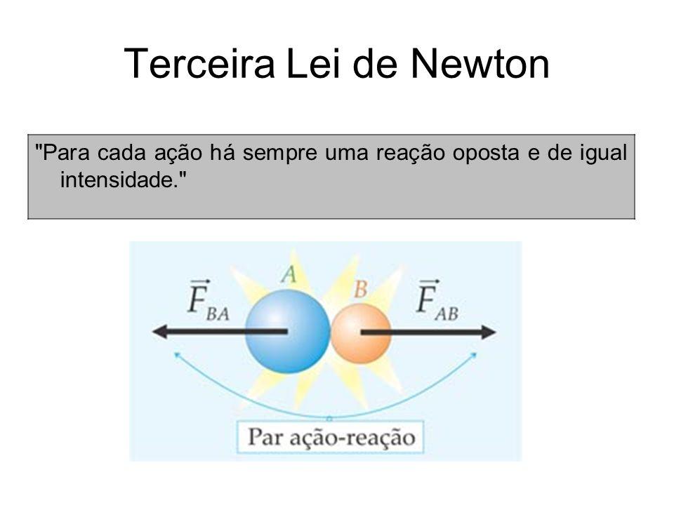 Terceira Lei de Newton Para cada ação há sempre uma reação oposta e de igual intensidade.