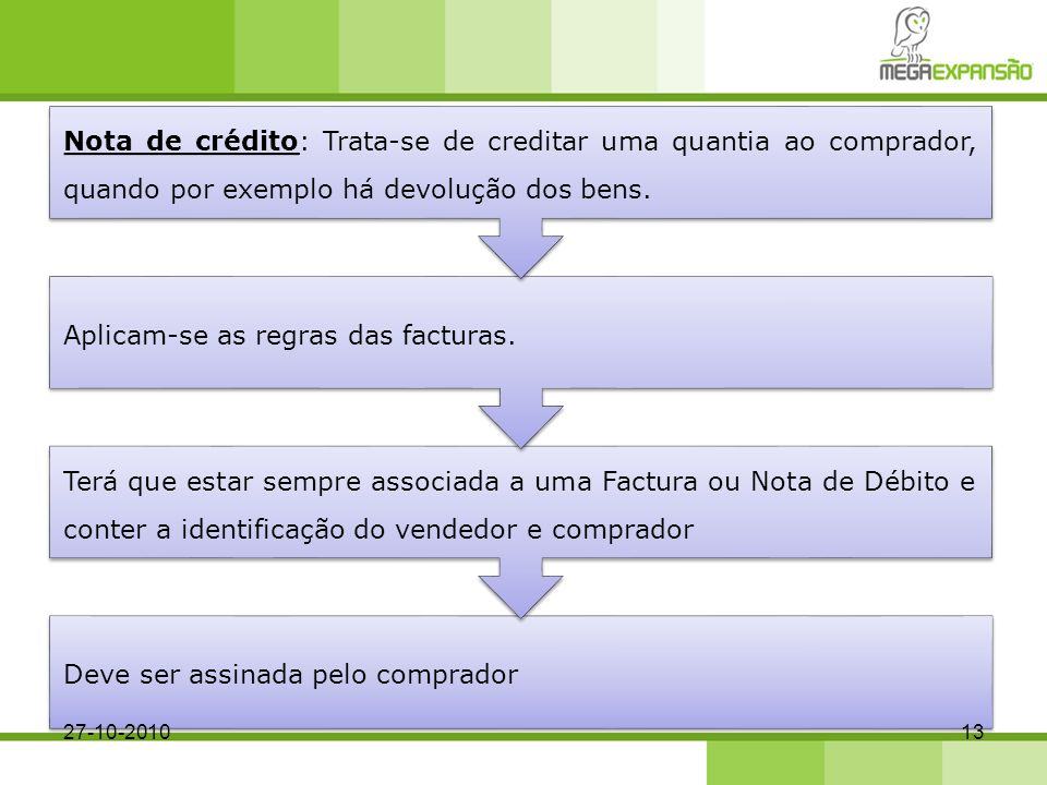 Aplicam-se as regras das facturas.