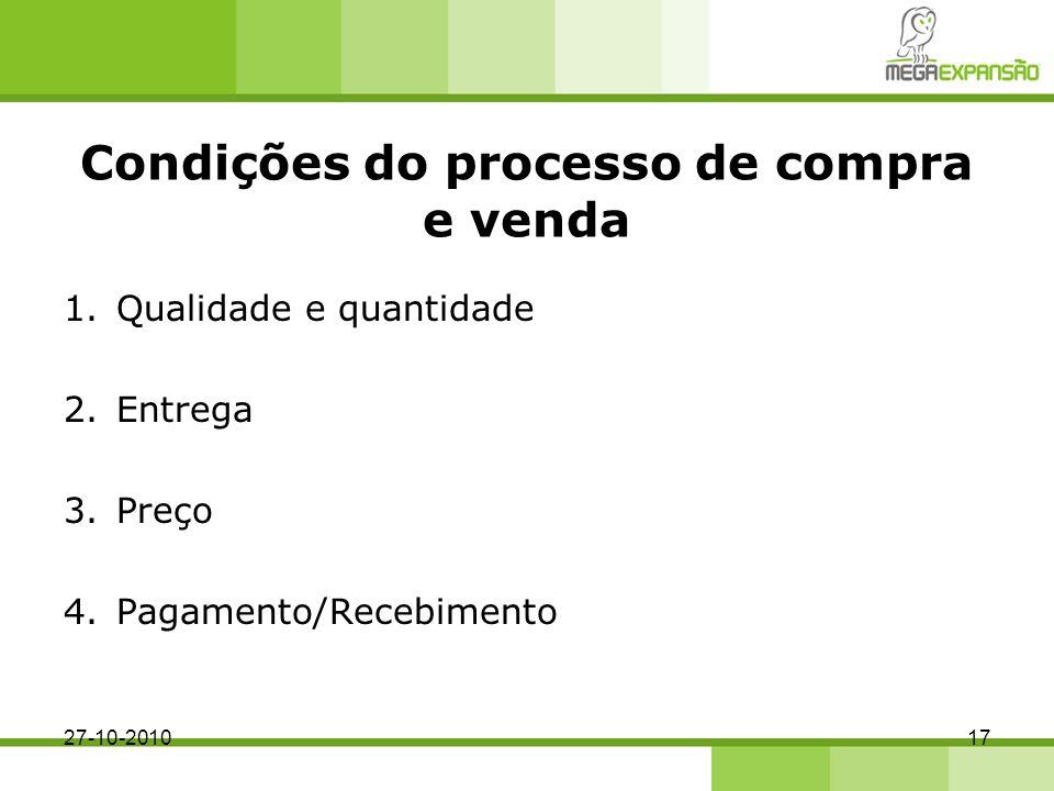 Condições do processo de compra e venda