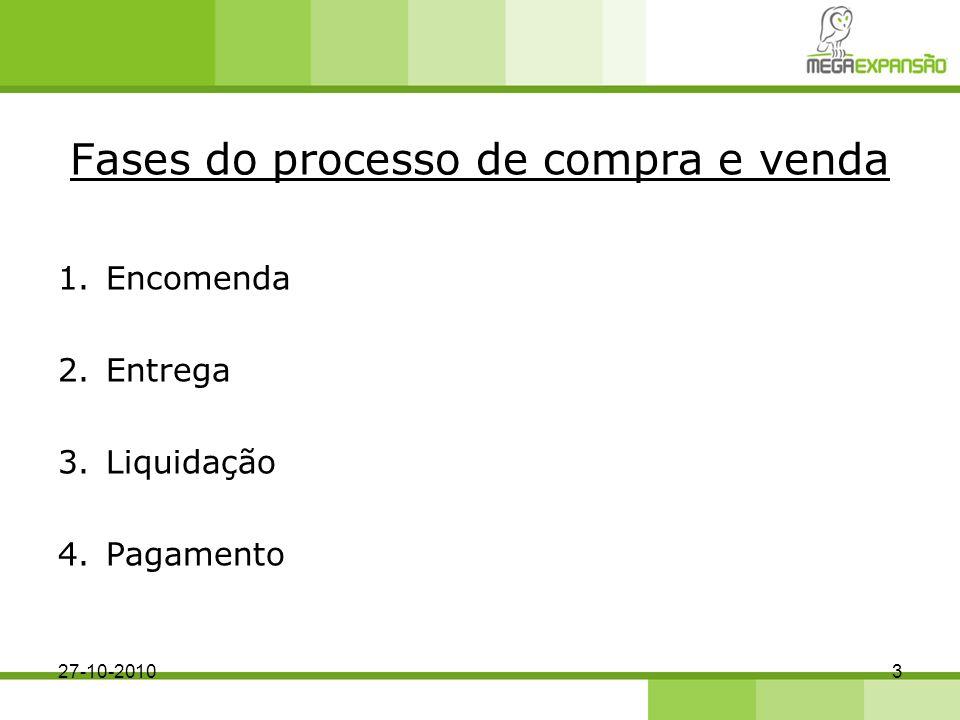 Fases do processo de compra e venda