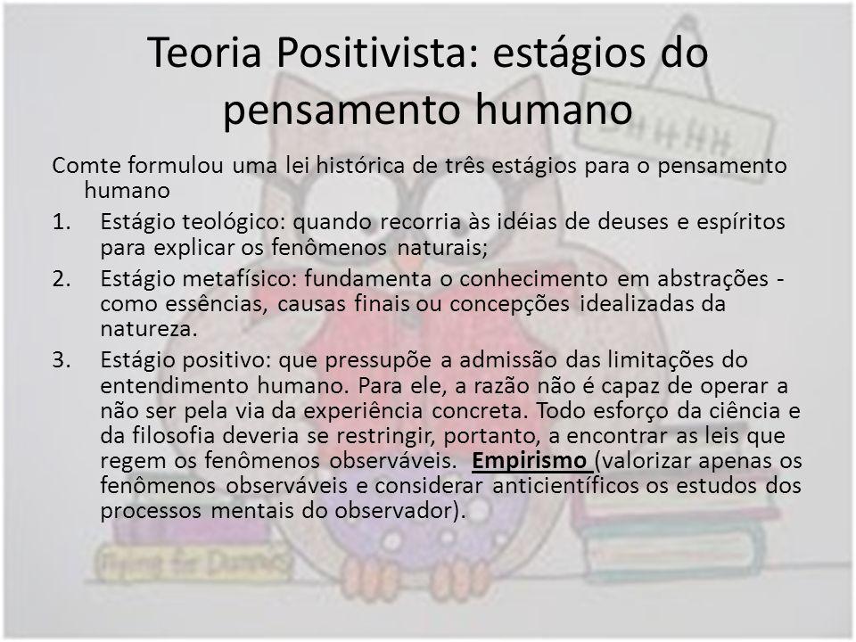 Teoria Positivista: estágios do pensamento humano