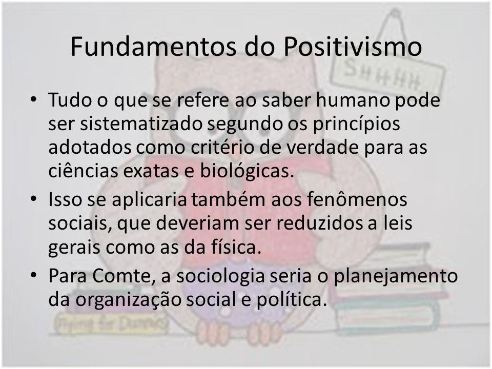 Fundamentos do Positivismo