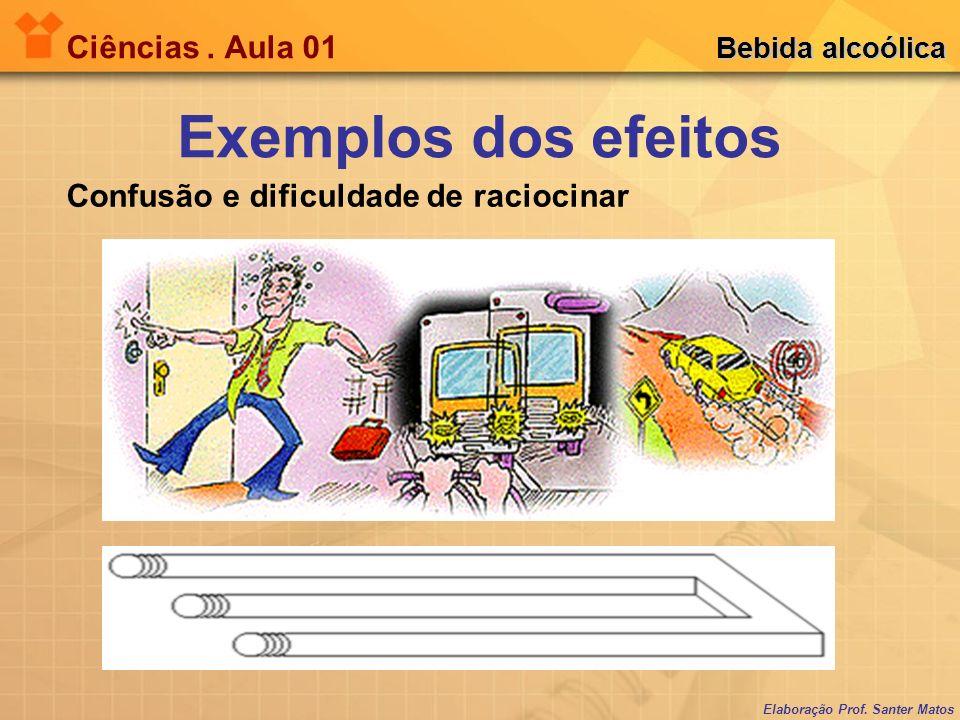 Exemplos dos efeitos Ciências . Aula 01