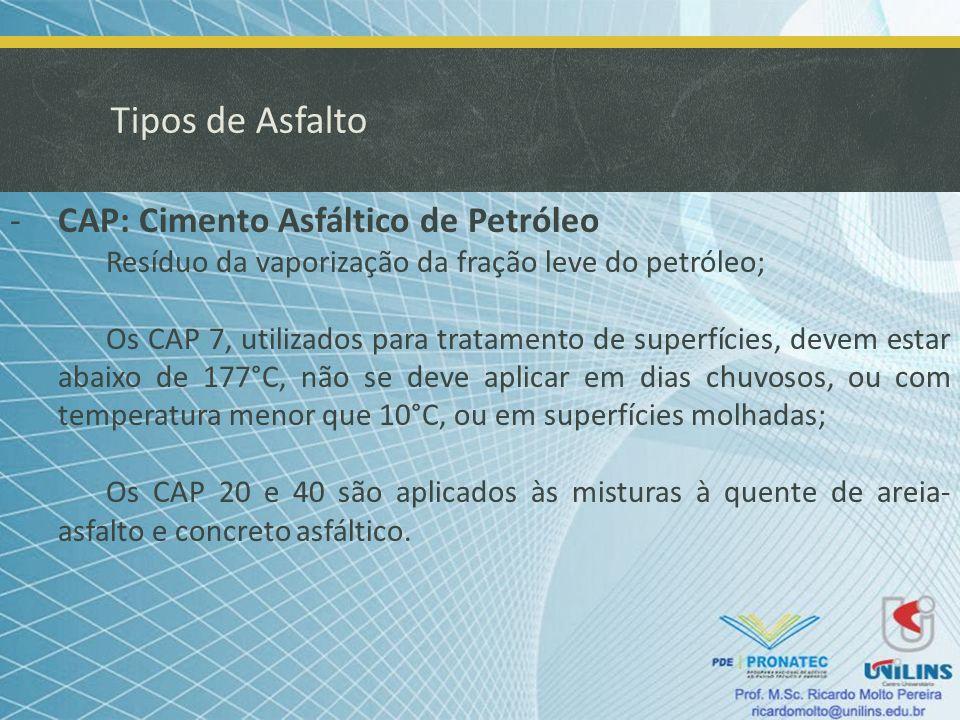 Tipos de Asfalto CAP: Cimento Asfáltico de Petróleo