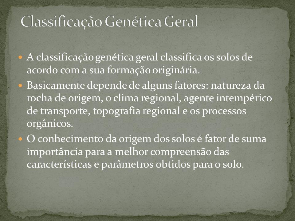 Classificação Genética Geral