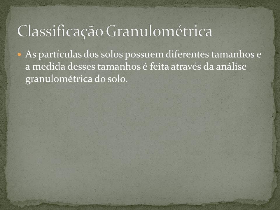 Classificação Granulométrica