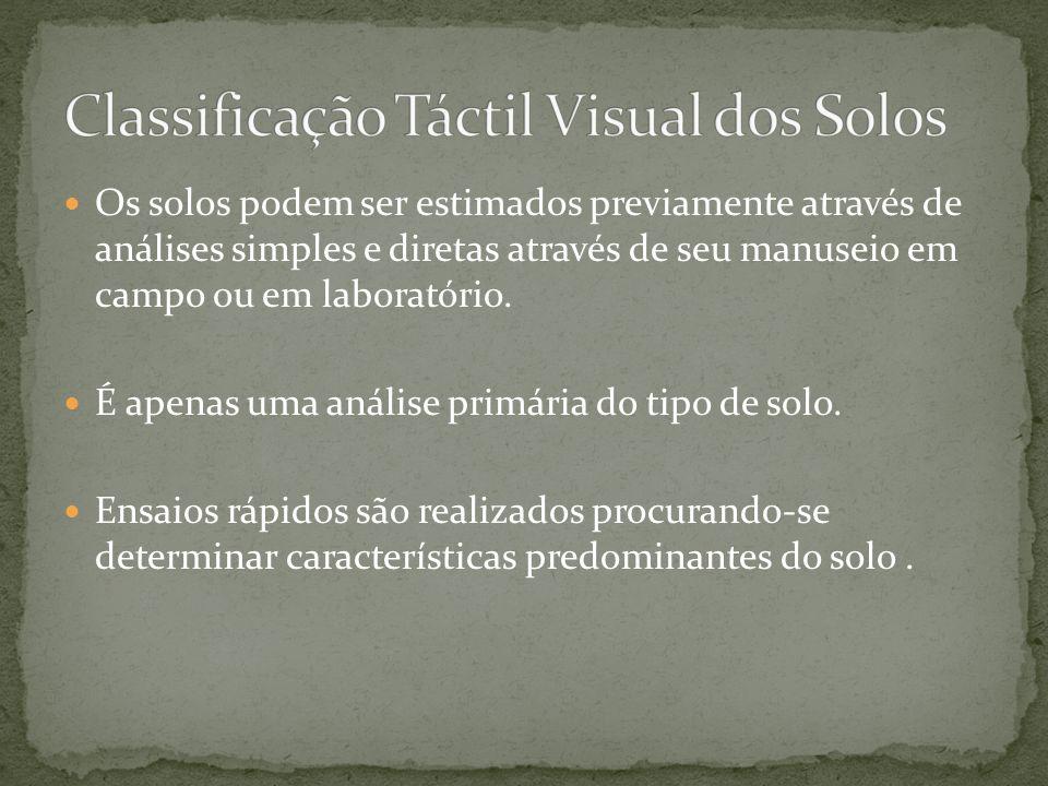 Classificação Táctil Visual dos Solos