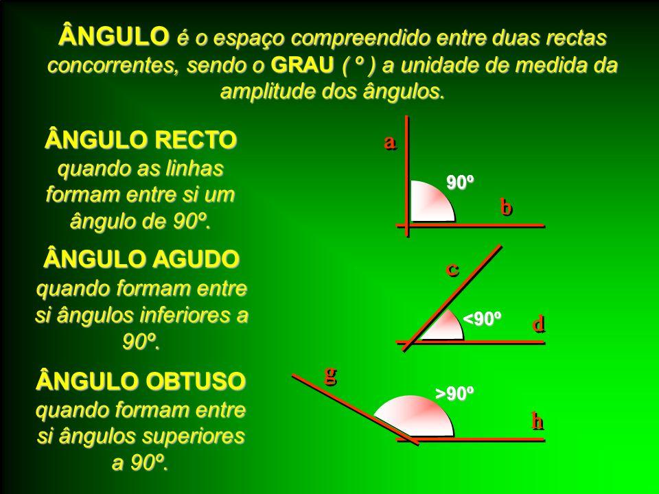ÂNGULO é o espaço compreendido entre duas rectas concorrentes, sendo o GRAU ( º ) a unidade de medida da amplitude dos ângulos.