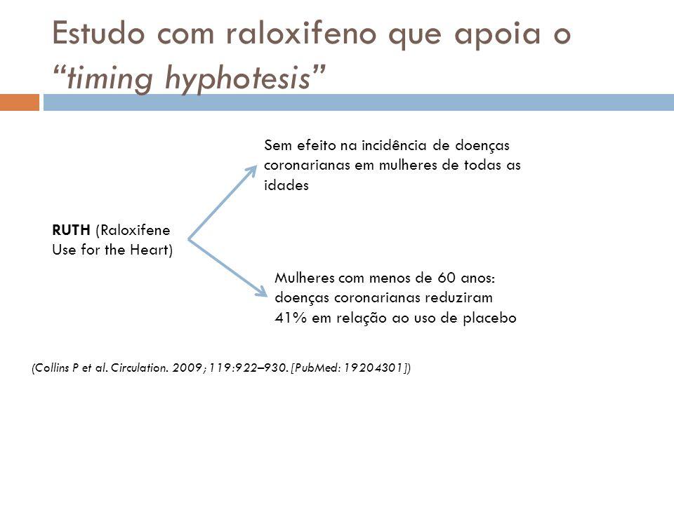 Estudo com raloxifeno que apoia o timing hyphotesis