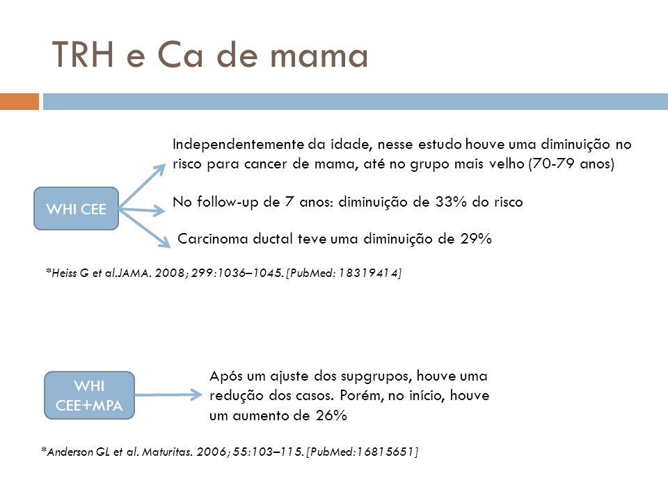 TRH e Ca de mama Independentemente da idade, nesse estudo houve uma diminuição no risco para cancer de mama, até no grupo mais velho (70-79 anos)