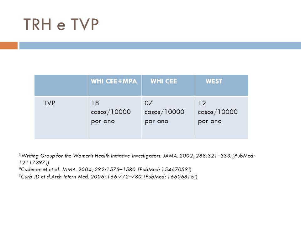 TRH e TVP WHI CEE+MPA WHI CEE WEST TVP 18 casos/10000 por ano