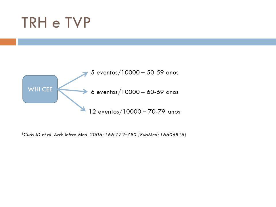 TRH e TVP 5 eventos/10000 – 50-59 anos WHI CEE